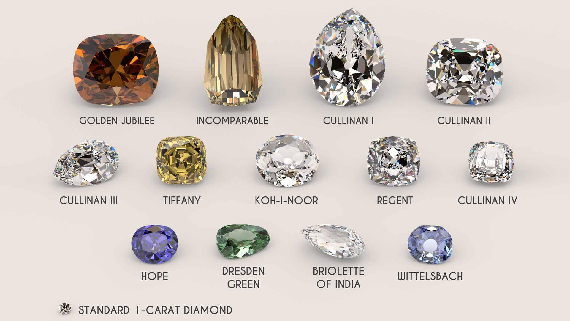 diamants de couleur les plus célèbres