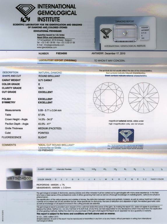 Certified diamond internet web site