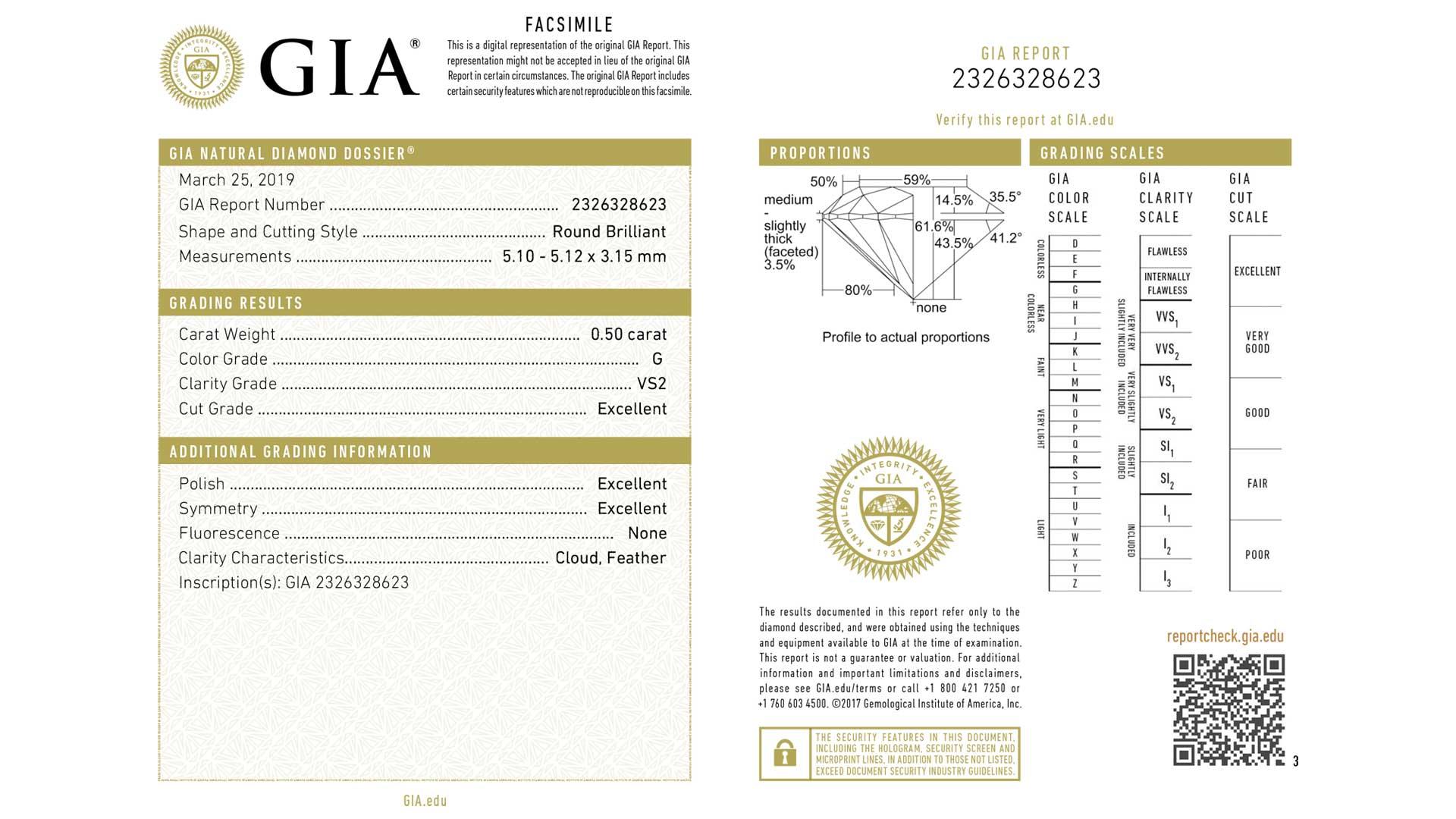 diamant certifié GIA