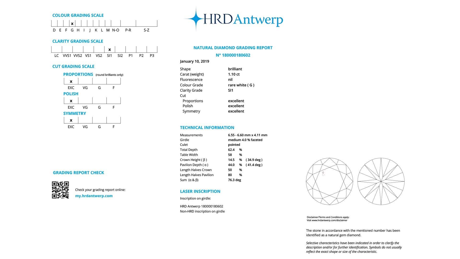 diamant certifié HRD